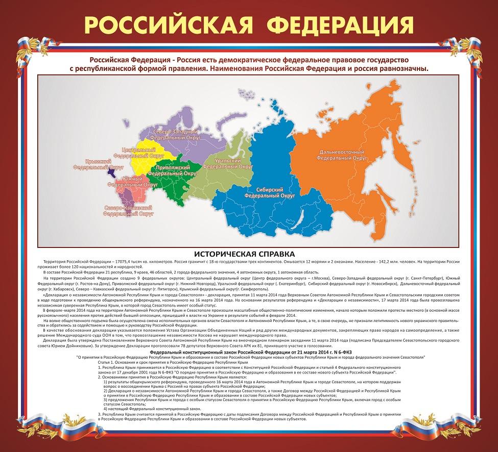 знакомство с топографическими картами